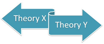 Theory-X-and-Theory-Y