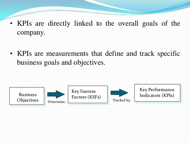 Objectives-of-KPI-2