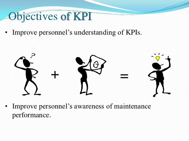 Objectives-of-KPI