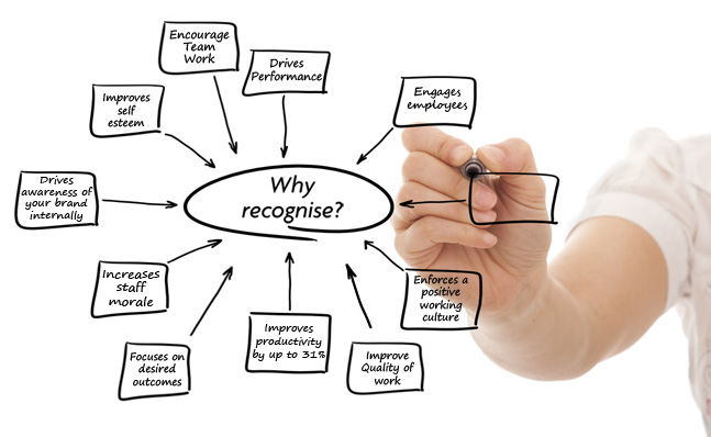 why-employee-recognition