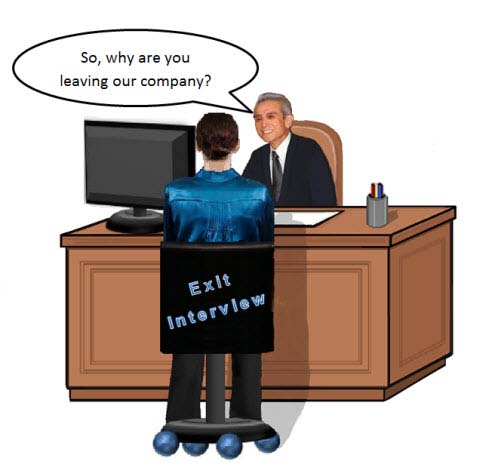 Suggested Exit Interview Questions Human Resource Management