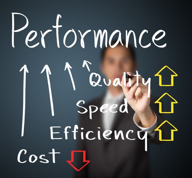 Performance Management Checklist Human Resource