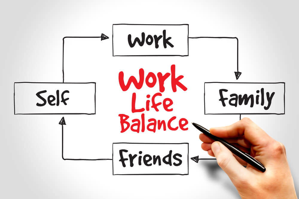 A Simple Guide To WorkLife Balance Human Resource